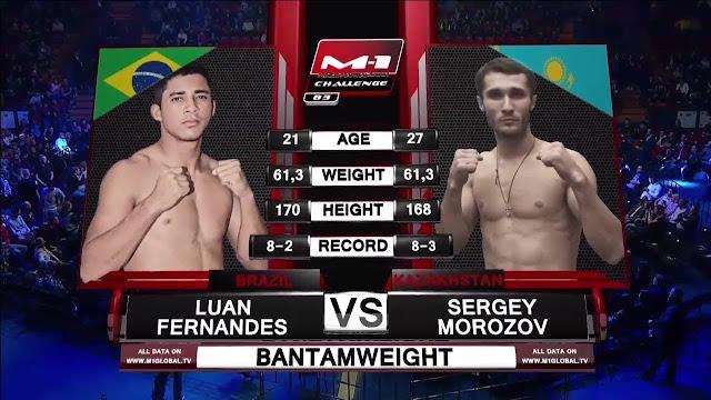 Luan Fernandes and Sergey Morozov