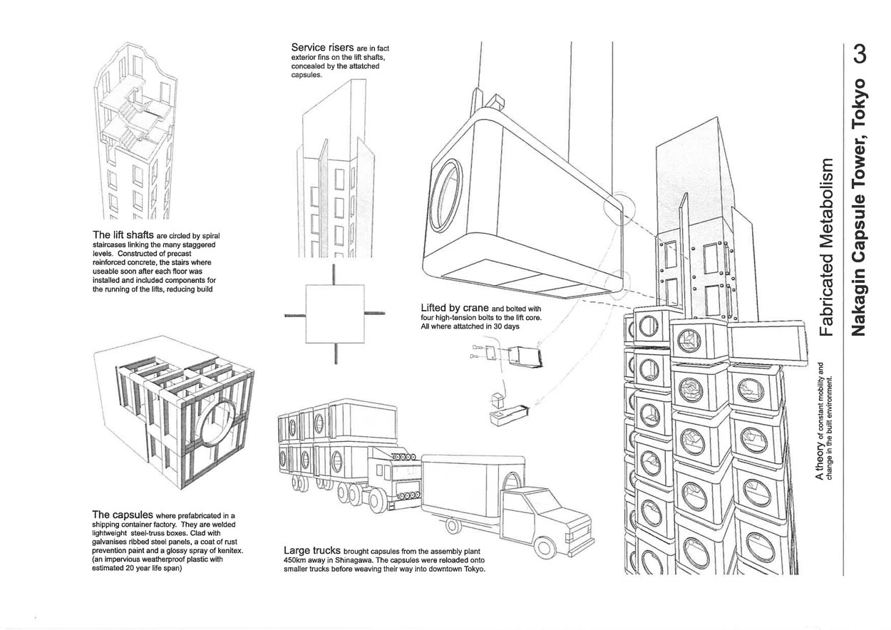 architecture.yp: Nagakin Capsule Tower