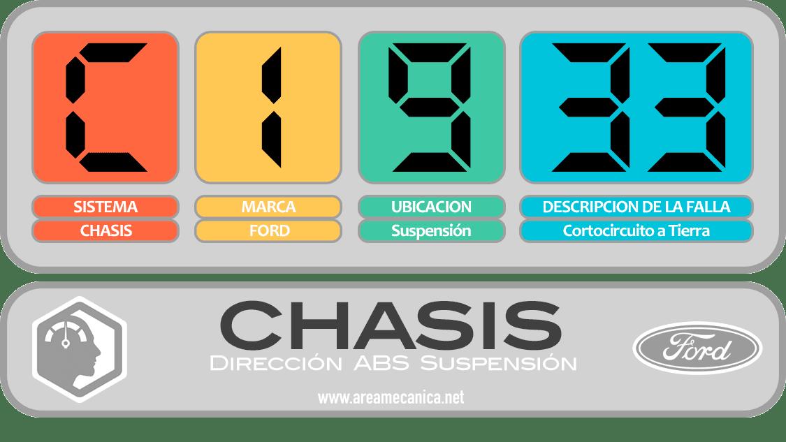CODIGOS DE FALLA: Ford (C1900-C19FF) Chasis | OBD2 | DTC