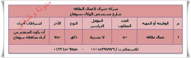 إعلانات وظائف خاليه بمحافظة سوهاج (منشوره بتاريخ 15/12/2016) فرص عمل