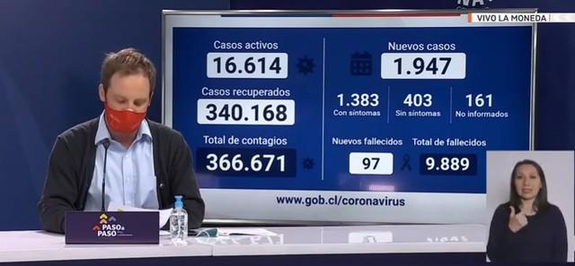 Covid-19 en Chile