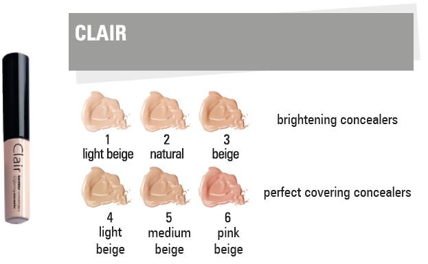 Brightening concealer та Perfect cover concealer