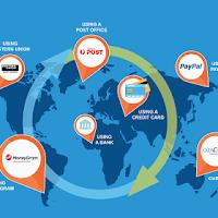 How To Safely Send Money Overseas Top 5 Ways