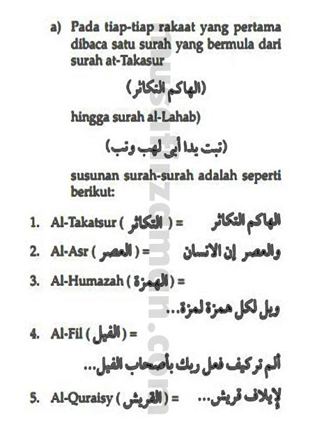 lafaz-niat-solat-terawih-cara-niat.png
