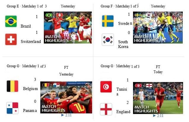 Xem bóng đá World cup online, phần mềm xem bóng đá