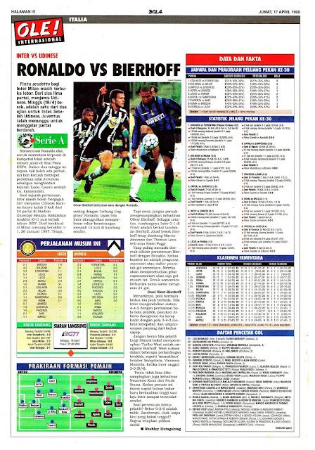 INTER MILAN VS UDINESE RONALDO VS BIERHOFF