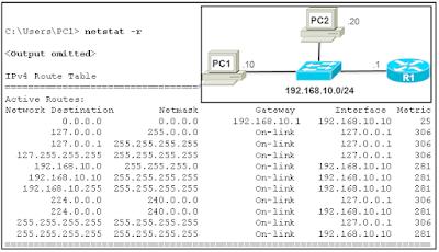 Cisco CCNA 1 V6.0 netstart -r