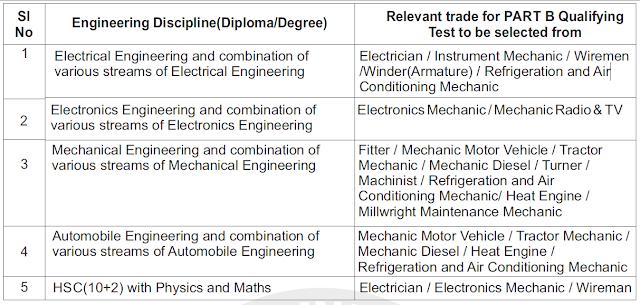 alp-trade-exam