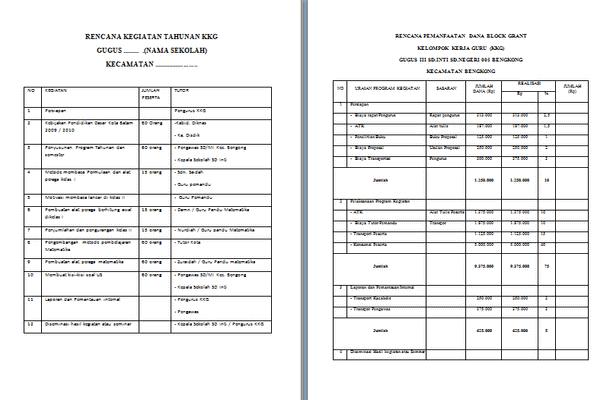 Contoh Rencana Kegiatan Tahunan KKG (Kelompok Kerja Guru) SD SMP SMA