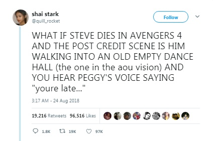 This Fan prediction about the Post-Credits scene of Avengers