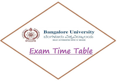 Bangalore University Time Table May June 2020