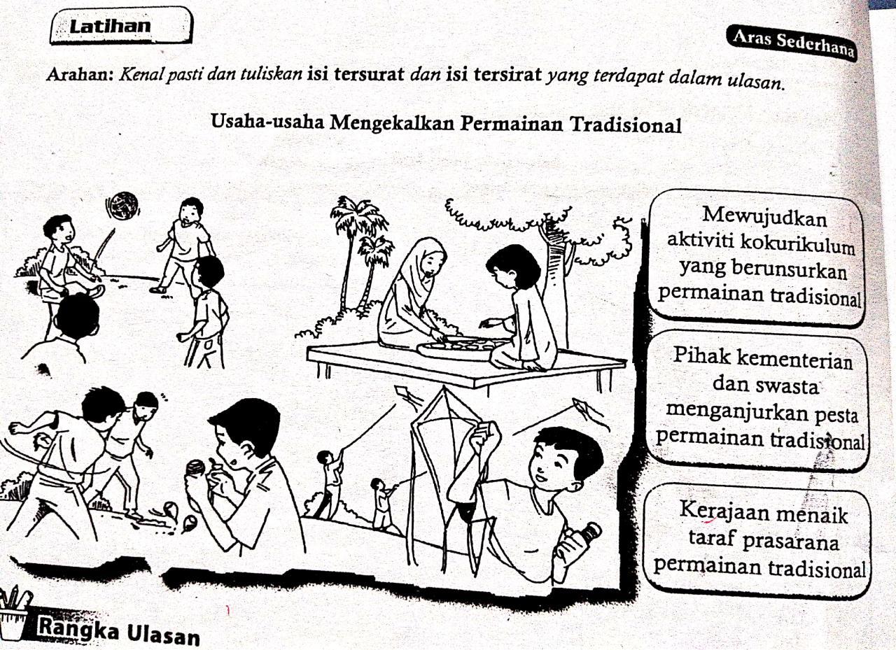 Diari Cikgu Chom Karangan Ulasan Isi Tersurat Tersirat