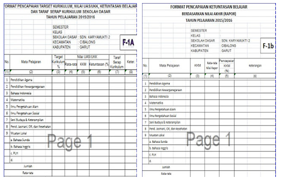 Download Aplikasi Tarap Serap Format F-1A, F-1B, F-2A, F-2B dan Rekapitulasi Nilai