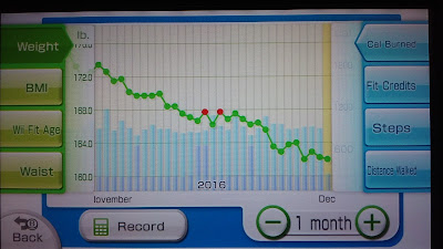 Wii Fit U graph showing another ten pounds lost