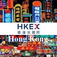 China Stock : HKEX:HSI Hang Seng Index chart 恒生指数