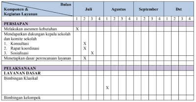 Contoh Jadwal Kegiatan Program Bimbingan Konseling (BK)