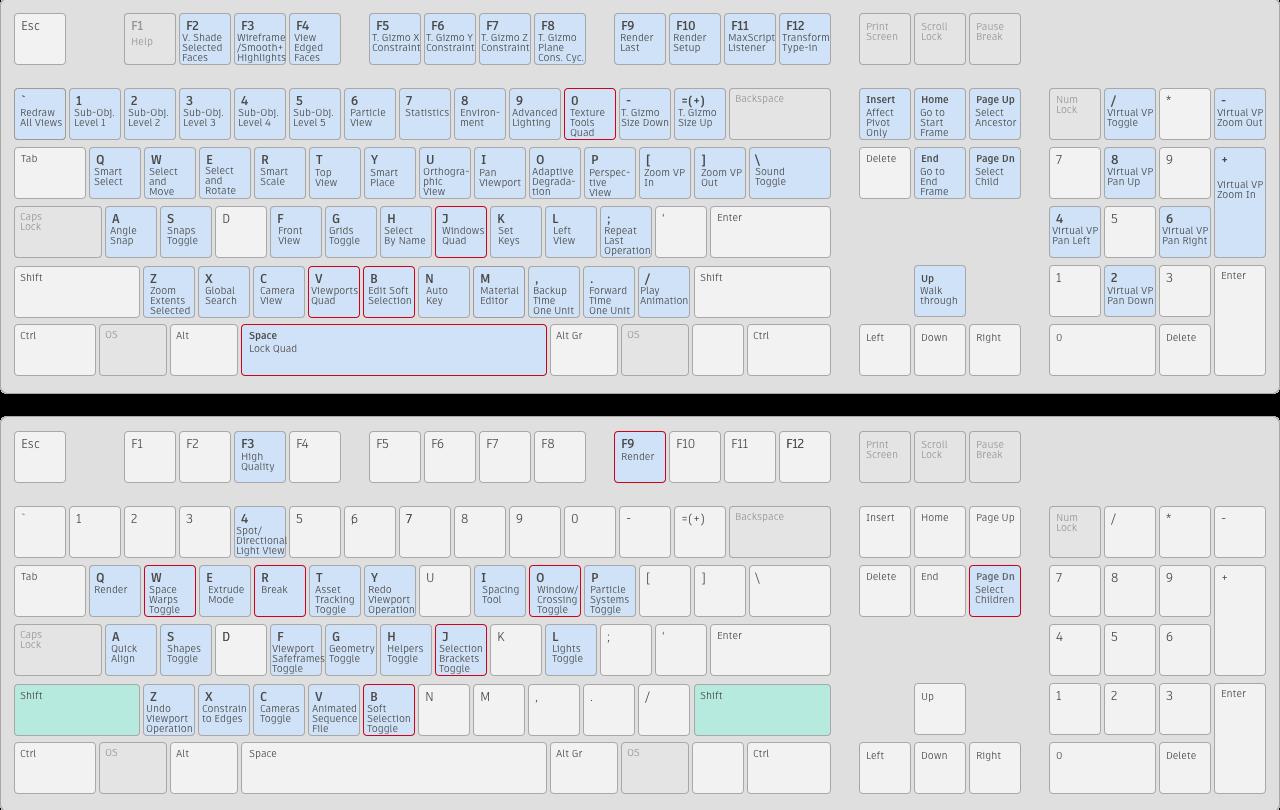 Download 3ds Max 2020 Update 1 Hotkeys | Computer Graphics