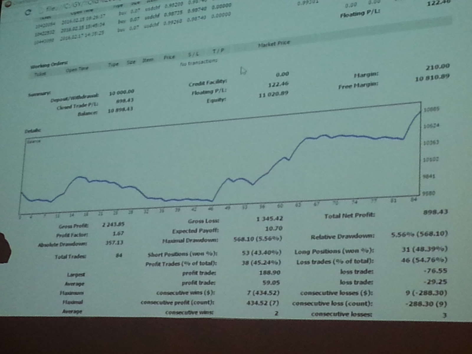Forex auto trading scripts