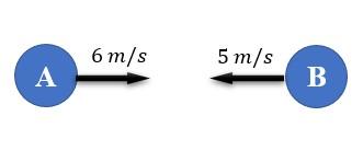 Contoh Soal Momentum dan Hukum Kekekalan Momentum Linear