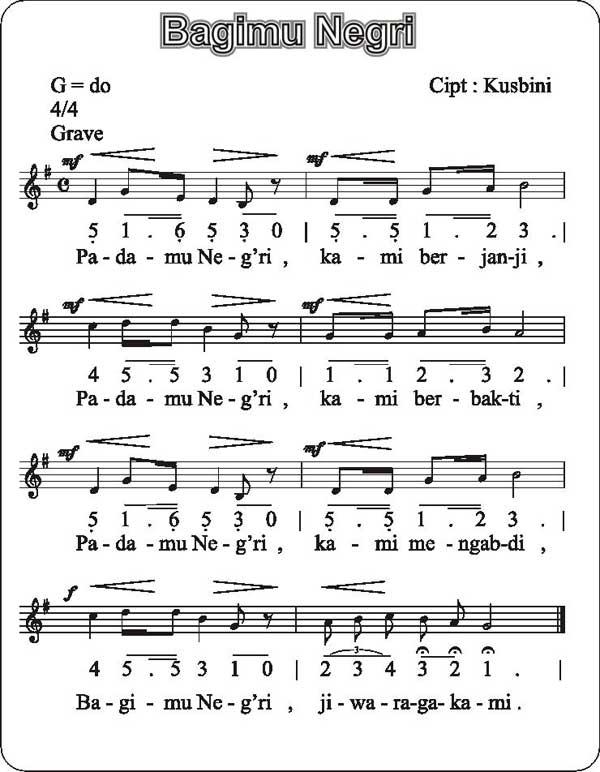 Lagu Bagimu Negeri Diciptakan Oleh : bagimu, negeri, diciptakan, Lirik, Padamu, Negeri, (Bagimu, Negeri), Dunia