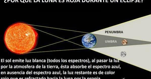 Nasa Eclipse Web Site.html   Autos Weblog