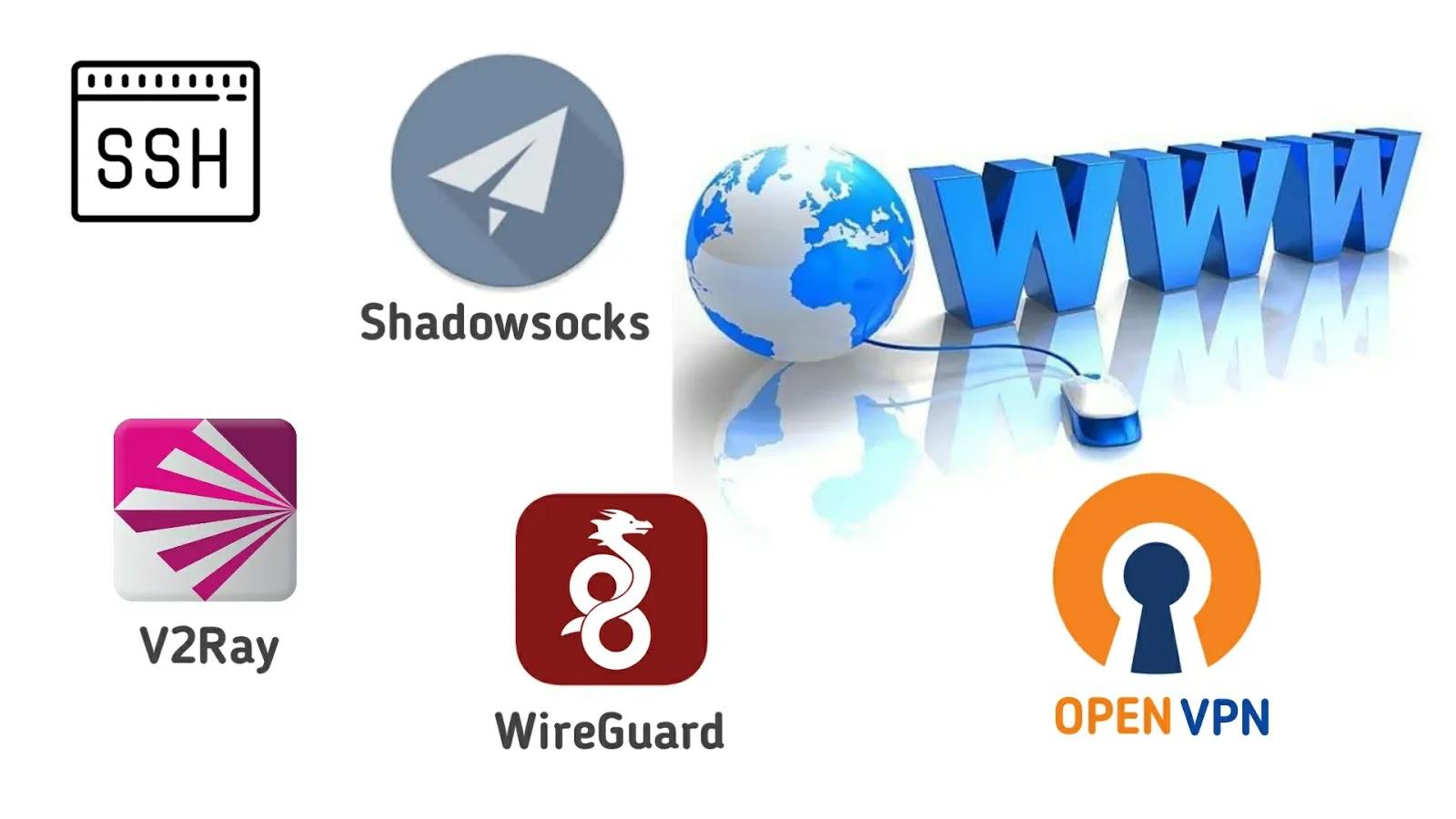 5 Situs Penyedia Akun SSH, OpenVPN, Shadowsocks, WireGuard, dan V2Ray Secara Gratis