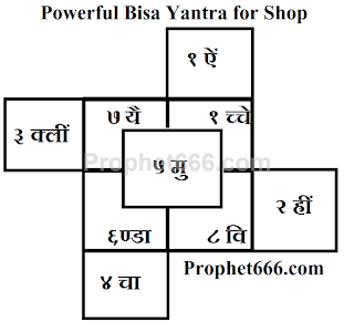 Powerful Bisa Yantra of Chamunda Mata for Shop ot Office