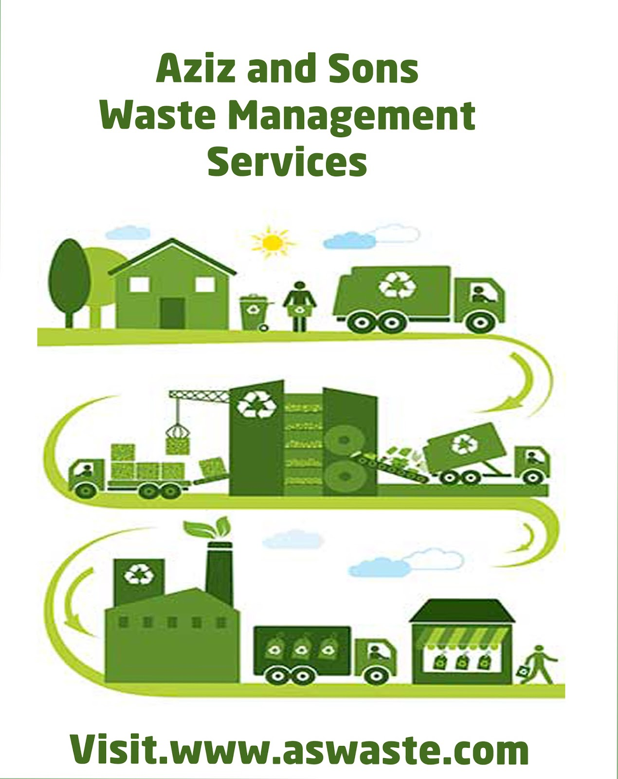Waste Management Services : Aziz sons waste management service