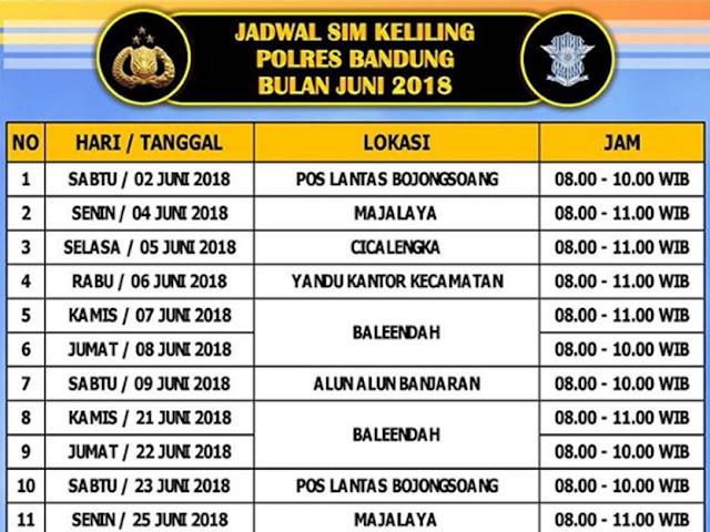 Jadwal SIM Keliling Polres Bandung Bulan Juni 2018
