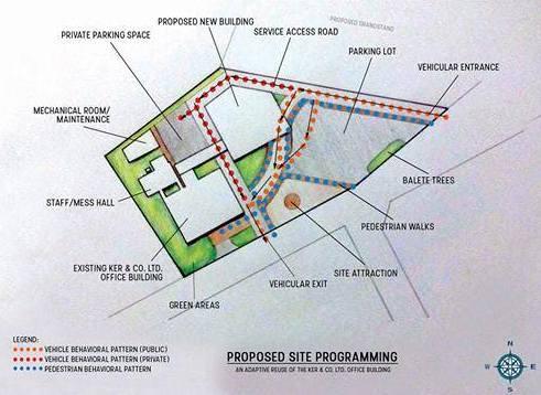 Elizalde Building Iloilo City
