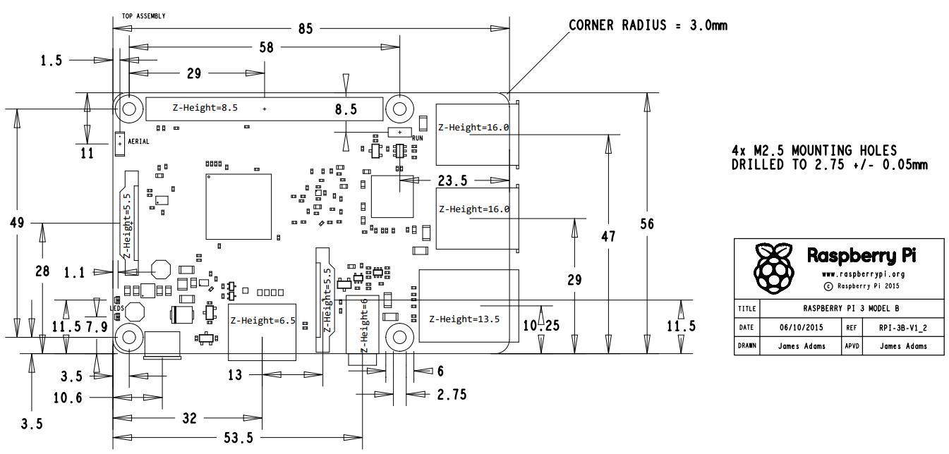 たまごの電子工作メモ: Raspberry Pi 回路図、拡張コネクタ、基板の外形寸法、電源の切り方