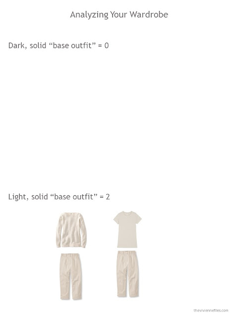 "evaluating a wardrobe looking for dark or light solid ""base outfits"""