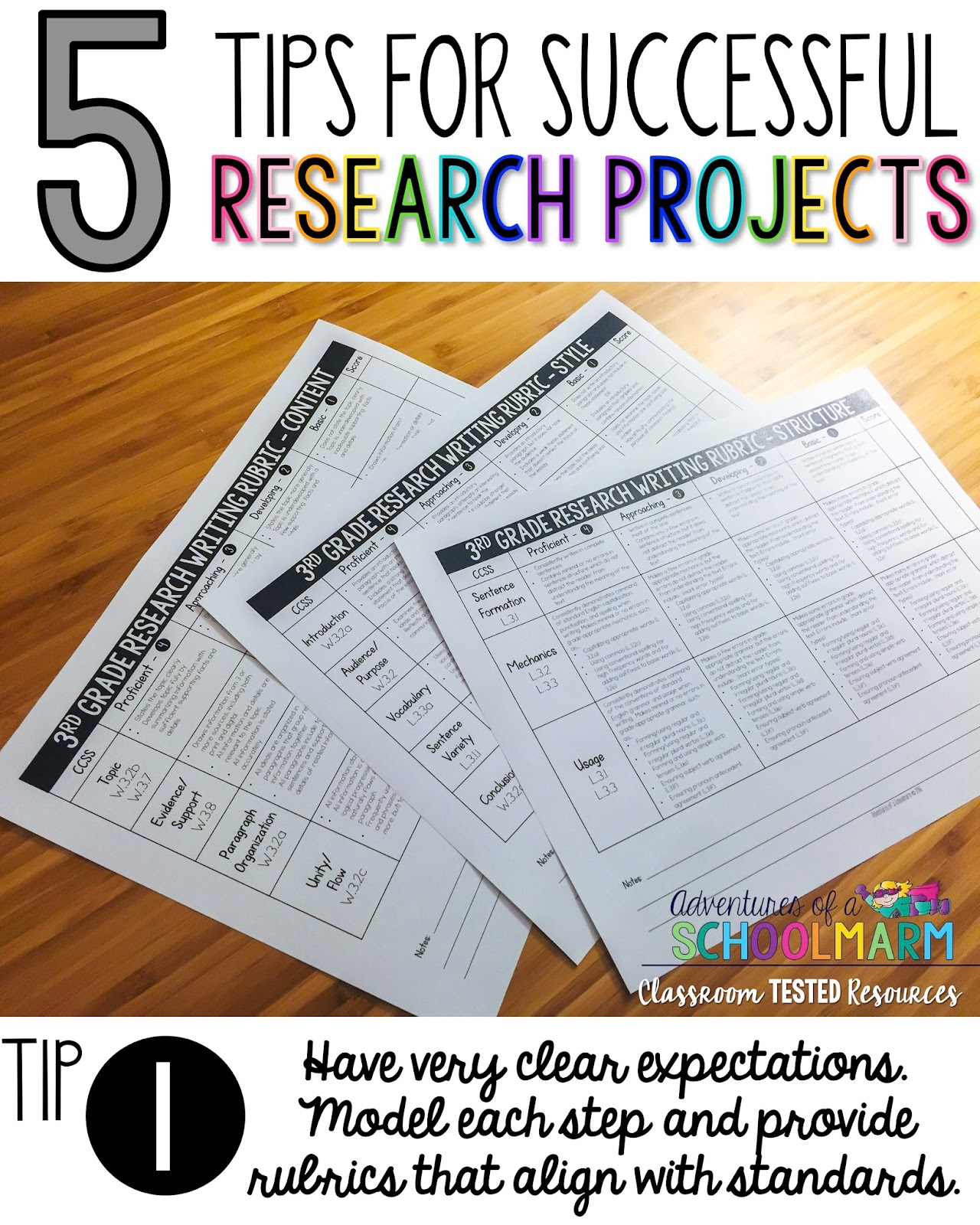 biography research paper rubric Classroom biography study offers high-interest reading with a purpose, as students begin with inquiry and research, summarize and organize their information, and writing a book report plus a rubric: how to write a good book report graphic organizers can be very useful for collecting and organizing the information used.