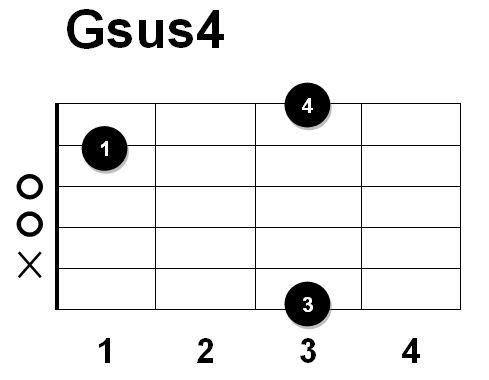 Latest Guitar Chord: Chord Derivations