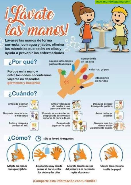 Protocolo de prevención ante el Coronavirus en La Palma
