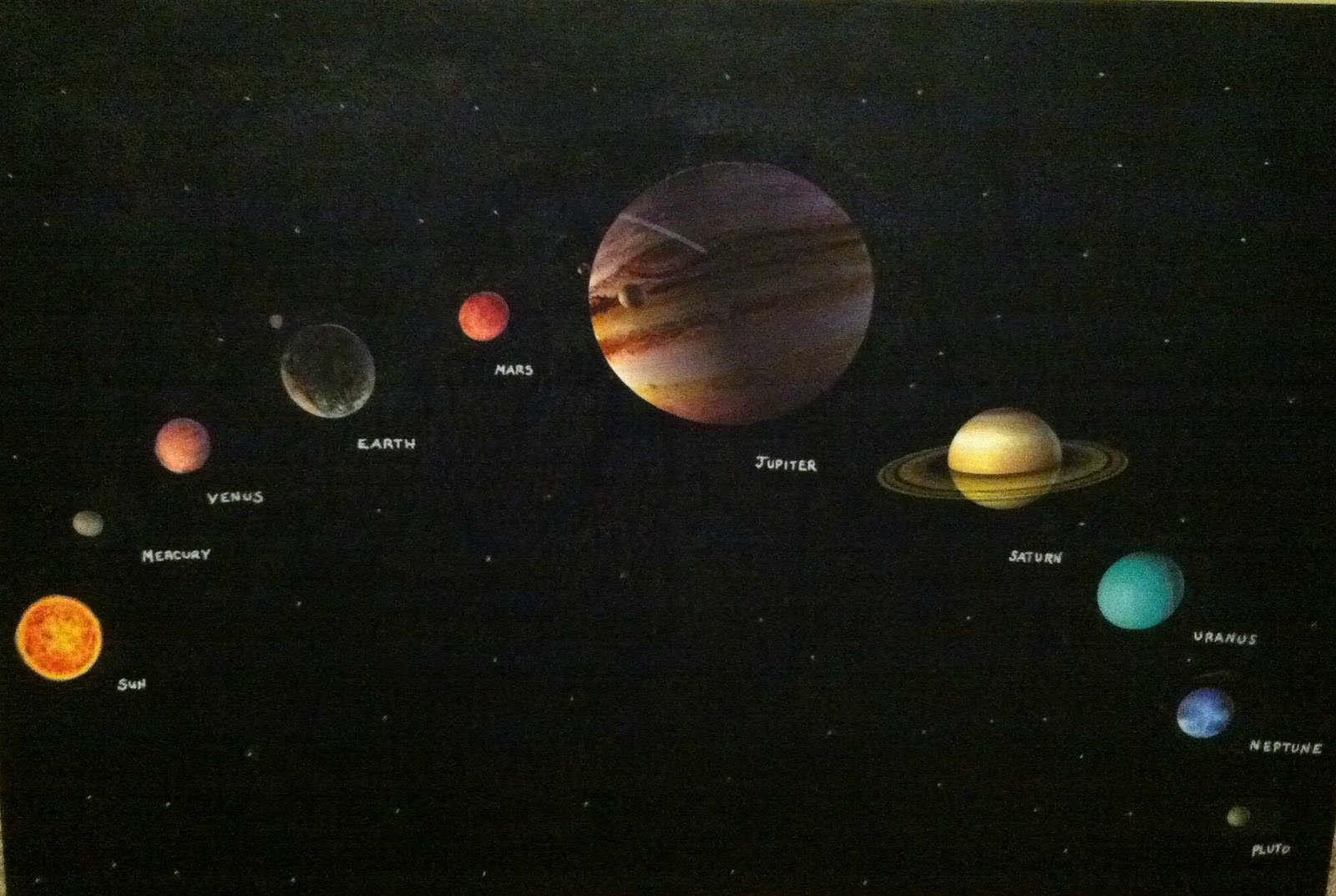 all the planets in solar system names - photo #19