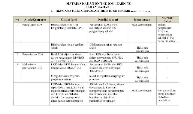Matriks Kajian OJL Rencana Kerja Sekolah (RKS) di SD SMP SMA SMK