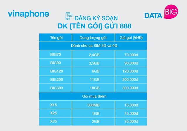 [QC] VinaPhone ra mắt gói cước DATA khủng rẻ nhất thị trường