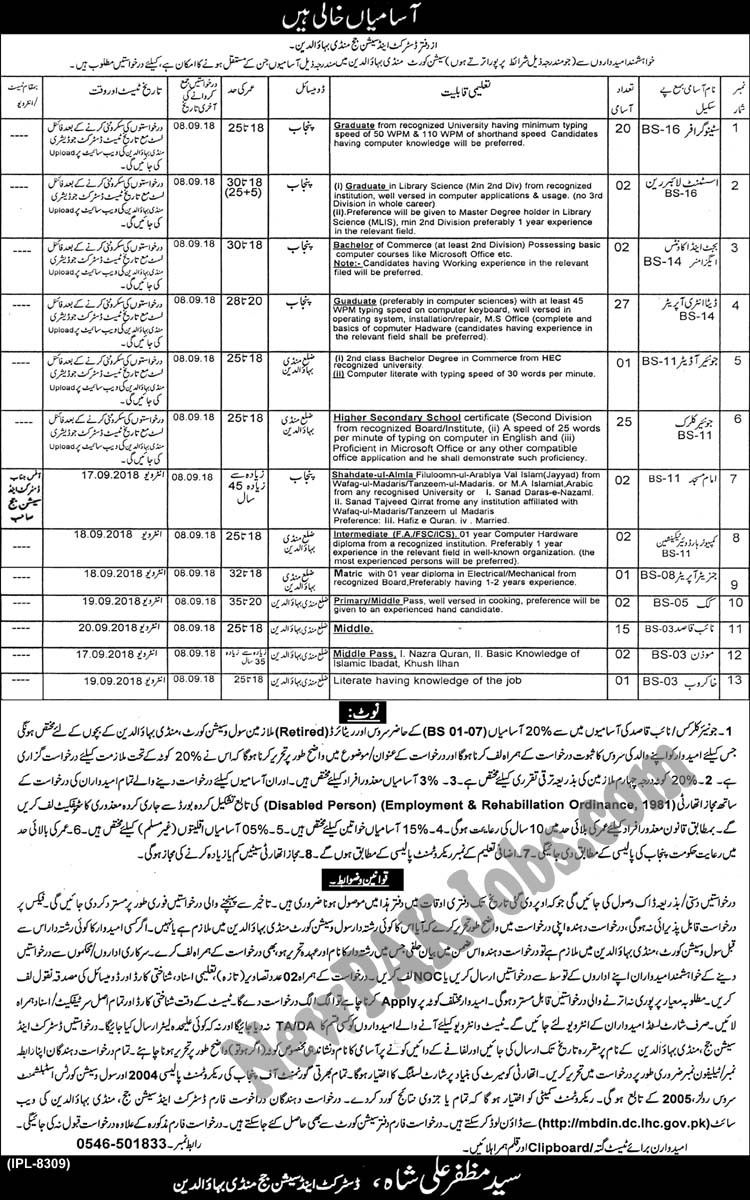 August 2018 Jobs in District and Session Judge Mandi Bahauddin