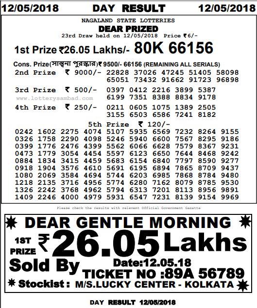 12 may 4pm result lottery sambad