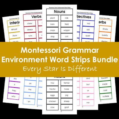 Montessori Grammar: Environment Word Strips Bundle