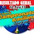 Resultado - 1ª ETAPA DO CAMPEONATO BRASILIENSE 2017