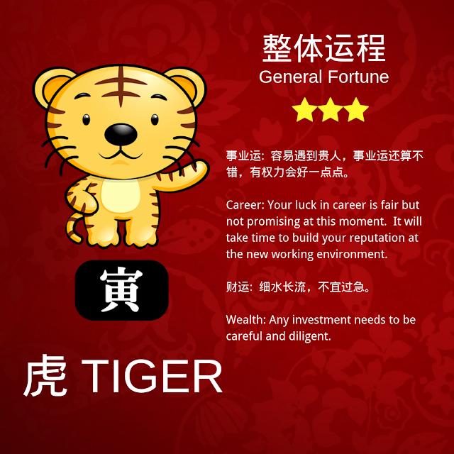 【2019】12生肖运程    Chinese Zodiac Prediction 7