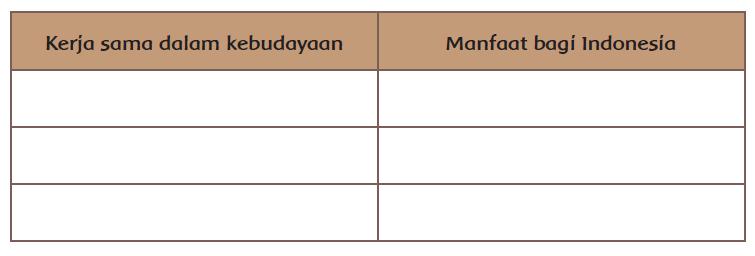 Kunci Jawaban Tema 4 Kelas 6 Halaman 38, 39, 40 Buku Tematik Kurikulum 2013 Revisi