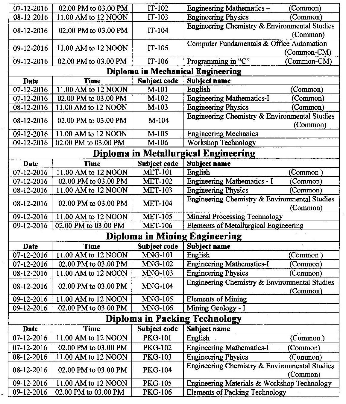 Ts sbtet c 16 1year 2nd unit test time tables 2016 jntu for 6th sem time table