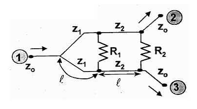 Technology: Wilkinson power divider