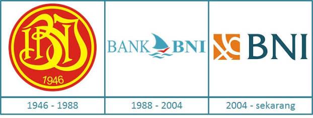 Logo BNI Dari Masa Ke Masa