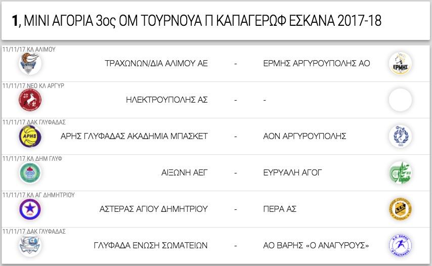 ΜΙΝΙ ΑΓΟΡΙΑ 3ος ΟΜ ΤΟΥΡΝΟΥΑ «Π ΚΑΠΑΓΕΡΩΦ» ΕΣΚΑΝΑ 2017-18 | Το πρόγραμμα αγώνων μετά την κλήρωση
