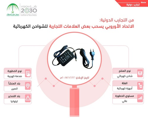 Saudi-Arabia-bans-the-use-of-charger-D-link