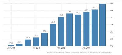 arjantin ekonomik kriz